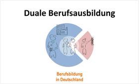Präsentationen zur dualen Berufsausbildung in Deutschland
