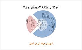 """GOVET-Präsentation """"Duale Berufsausbildung"""" auf Farsi"""